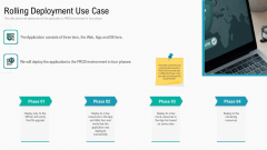 Summary Implementation Strategies Rolling Deployment Use Case Ppt Show Portrait PDF