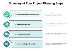 Summary Of Four Project Planning Steps Ppt PowerPoint Presentation Infographics Icons