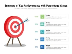 Summary Of Key Achievements With Percentage Values Ppt PowerPoint Presentation Infographics Graphics Design