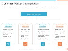 Summary Of Regional Marketing Strategy Customer Market Segmentation Formats PDF