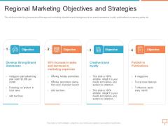 Summary Of Regional Marketing Strategy Regional Marketing Objectives And Strategies Inspiration PDF