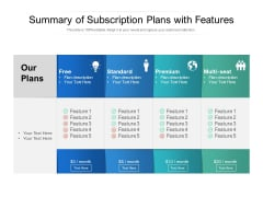Summary Of Subscription Plans With Features Ppt PowerPoint Presentation Layouts Designs