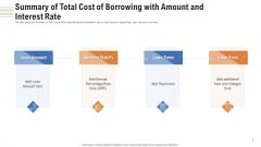 Summary Of Total Cost Of Borrowing With Amount And Interest Rate Ppt Outline Inspiration PDF