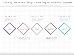 Summary On Internet Of Things Sample Diagram Powerpoint Templates