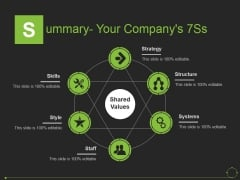 Summary Your Companys 7Ss Ppt PowerPoint Presentation File Slides