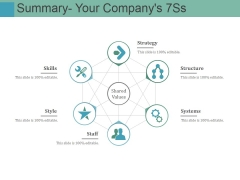 Summary Your Companys 7Ss Ppt PowerPoint Presentation Inspiration Graphic Tips
