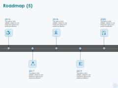 Sun Energy Dealing Roadmap 2016 To 2020 Ppt Portfolio Deck PDF