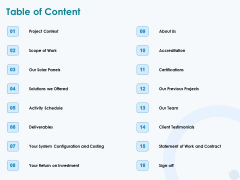 Sun Energy Dealing Table Of Content Ppt Icon Slides PDF