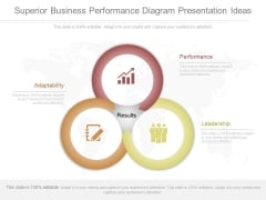 Superior Business Performance Diagram Presentation Ideas
