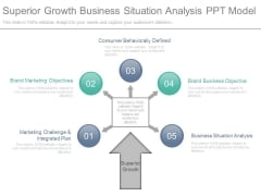 Superior Growth Business Situation Analysis Ppt Model