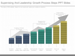 Supervising And Leadership Growth Process Steps Ppt Slides