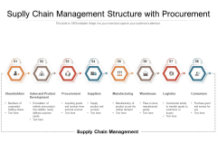 Suplly Chain Management Structure With Procurement Ppt PowerPoint Presentation Outline Styles PDF