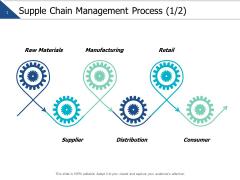 Supple Chain Management Process Management Ppt PowerPoint Presentation Inspiration