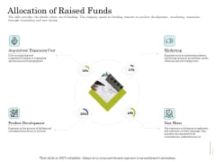 Supplementary Debt Financing Pitch Deck Allocation Of Raised Funds Demonstration PDF