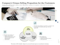 Supplementary Debt Financing Pitch Deck Companys Unique Selling Proposition For The Customers Diagrams PDF
