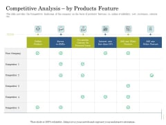Supplementary Debt Financing Pitch Deck Competitive Analysis By Products Feature Information PDF