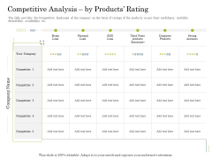 Supplementary Debt Financing Pitch Deck Competitive Analysis By Products Rating Inspiration PDF