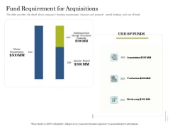 Supplementary Debt Financing Pitch Deck Fund Requirement For Acquisitions Summary PDF