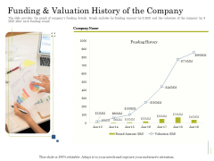 Supplementary Debt Financing Pitch Deck Funding And Valuation History Of The Company Diagrams PDF