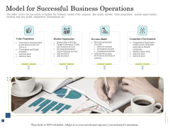 Supplementary Debt Financing Pitch Deck Model For Successful Business Operations Information PDF