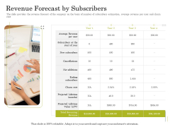 Supplementary Debt Financing Pitch Deck Revenue Forecast By Subscribers Icons PDF