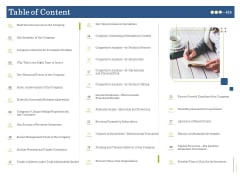 Supplementary Debt Financing Pitch Deck Table Of Content Themes PDF