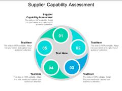 Supplier Capability Assessment Ppt PowerPoint Presentation Model Demonstration Cpb