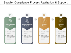 Supplier Compliance Process Realization And Support Ppt PowerPoint Presentation Icon Aids