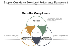 Supplier Compliance Selection And Performance Management Ppt PowerPoint Presentation Slides Deck