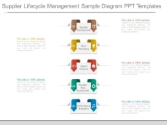 Supplier Lifecycle Management Sample Diagram Ppt Templates