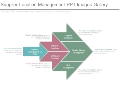 Supplier Location Management Ppt Images Gallery