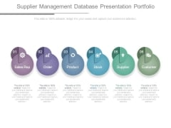 Supplier Management Database Presentation Portfolio