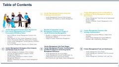 Supplier Management Improve Acquisition Effectiveness Level Table Of Contents Background PDF
