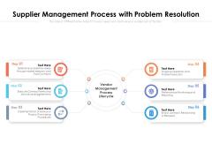 Supplier Management Process With Problem Resolution Ppt PowerPoint Presentation Model Slides PDF