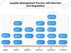Supplier Management Process With Selection And Negotiation Ppt PowerPoint Presentation Ideas Display PDF