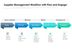 Supplier Management Workflow With Plan And Engage Ppt PowerPoint Presentation Slides Model PDF
