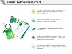 Supplier Market Assessment Ppt PowerPoint Presentation Visual Aids Slides