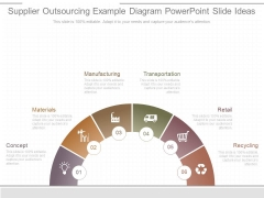Supplier Outsourcing Example Diagram Powerpoint Slide Ideas