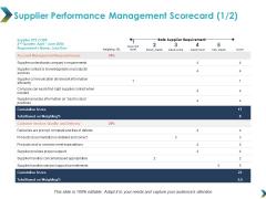 Supplier Performance Management Scorecard Business Ppt Powerpoint Presentation Infographics Slide Portrait