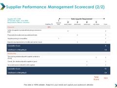 Supplier Performance Management Scorecard Marketing Ppt Powerpoint Presentation Layouts Show