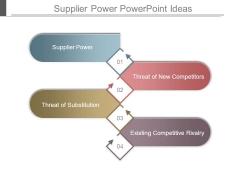 Supplier Power Powerpoint Ideas