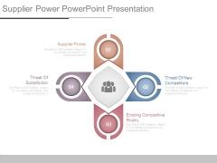 Supplier Power Powerpoint Presentation