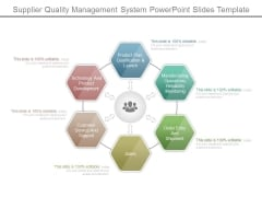 Supplier Quality Management System Powerpoint Slides Template