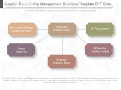Supplier Relationship Management Business Template Ppt Slide