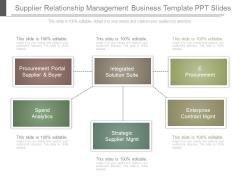 Supplier Relationship Management Business Template Ppt Slides
