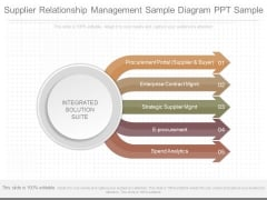 Supplier Relationship Management Sample Diagram Ppt Sample