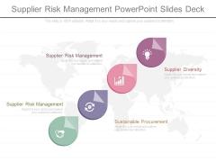 Supplier Risk Management Powerpoint Slides Deck