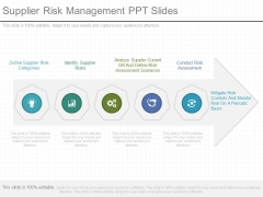 Supplier Risk Management Ppt Slides