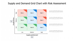 Supply And Demand Grid Chart With Risk Assessment Ppt PowerPoint Presentation Gallery Infographic Template PDF