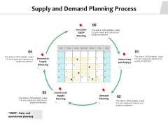 Supply And Demand Planning Process Ppt PowerPoint Presentation Styles Clipart PDF